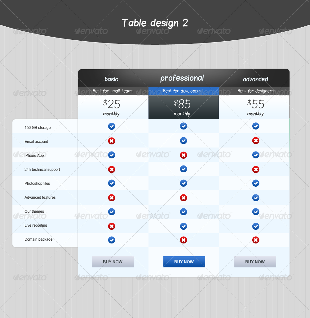 3 Clean Retro Pricing Tables