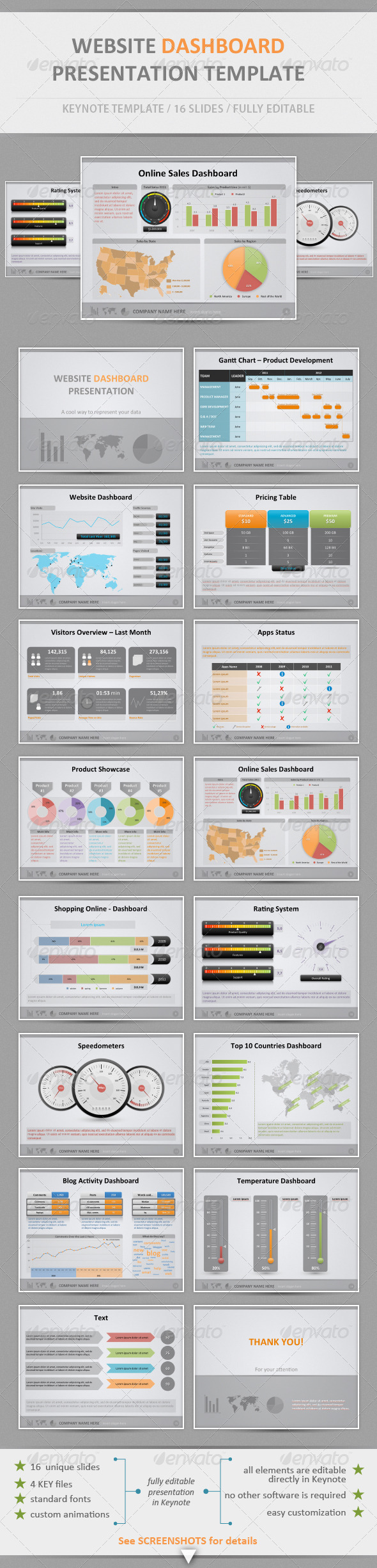 Website Dashboard Presentation Template - Keynote Templates Presentation Templates