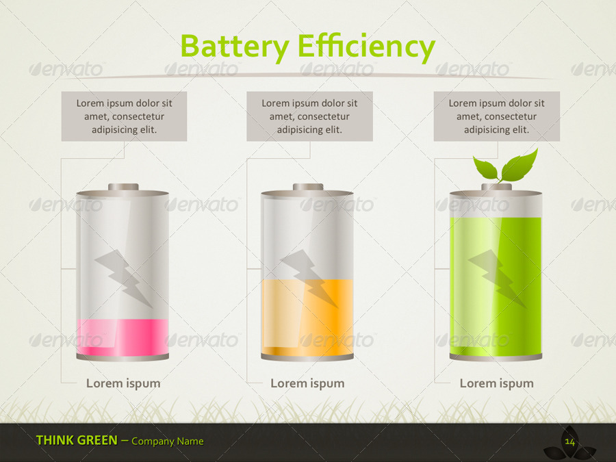 Think Green - Eco Friendly Keynote Template