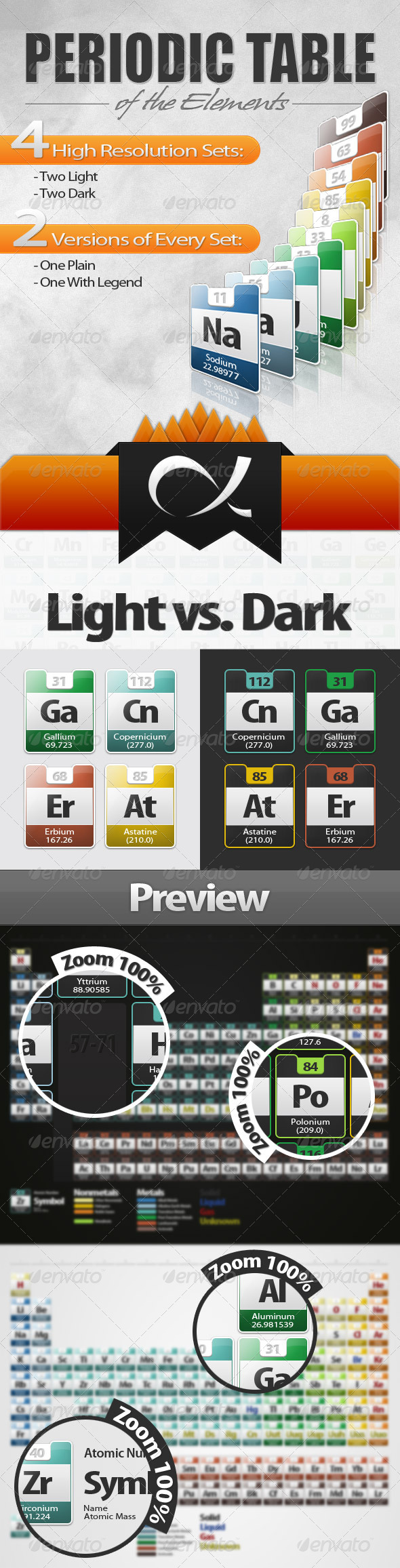 GraphicRiver Periodic Table of the Elements 262198