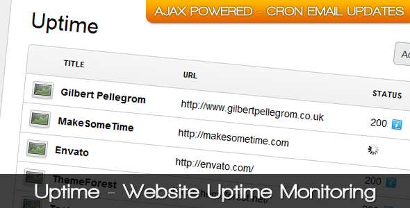 Uptime - Website Uptime Monitoring - CodeCanyon Item for Sale