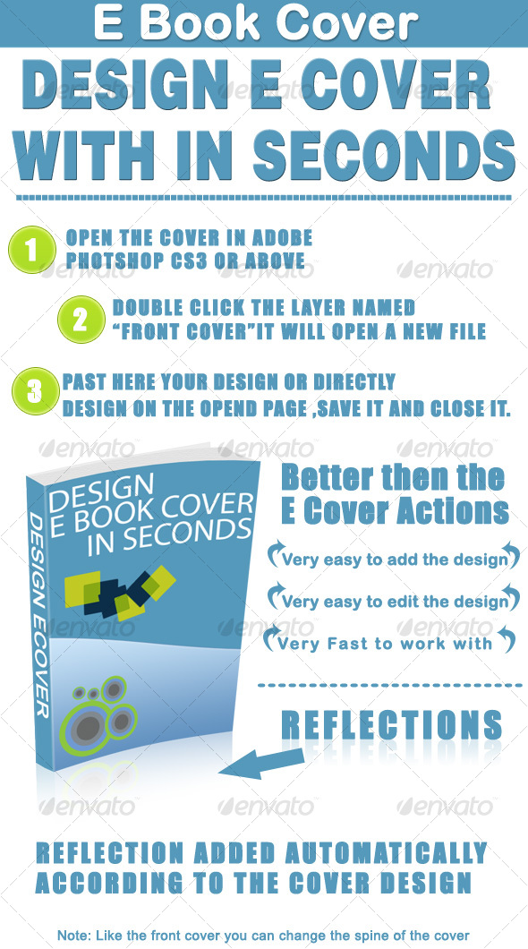 Design E Book Cover in Seconds - Miscellaneous Print Templates
