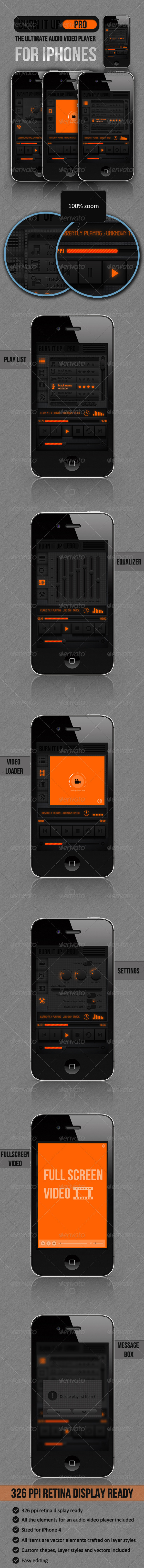 GraphicRiver Ui Kit For iPhones Burn It Up Pro 2433314