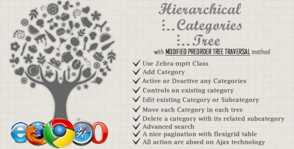 CodeCanyon Hierarchical Categories Tree 2480077