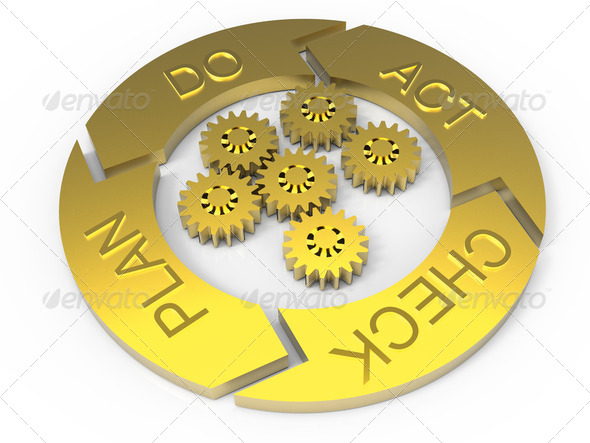 PDCA Life cycle - Stock Photo - Images