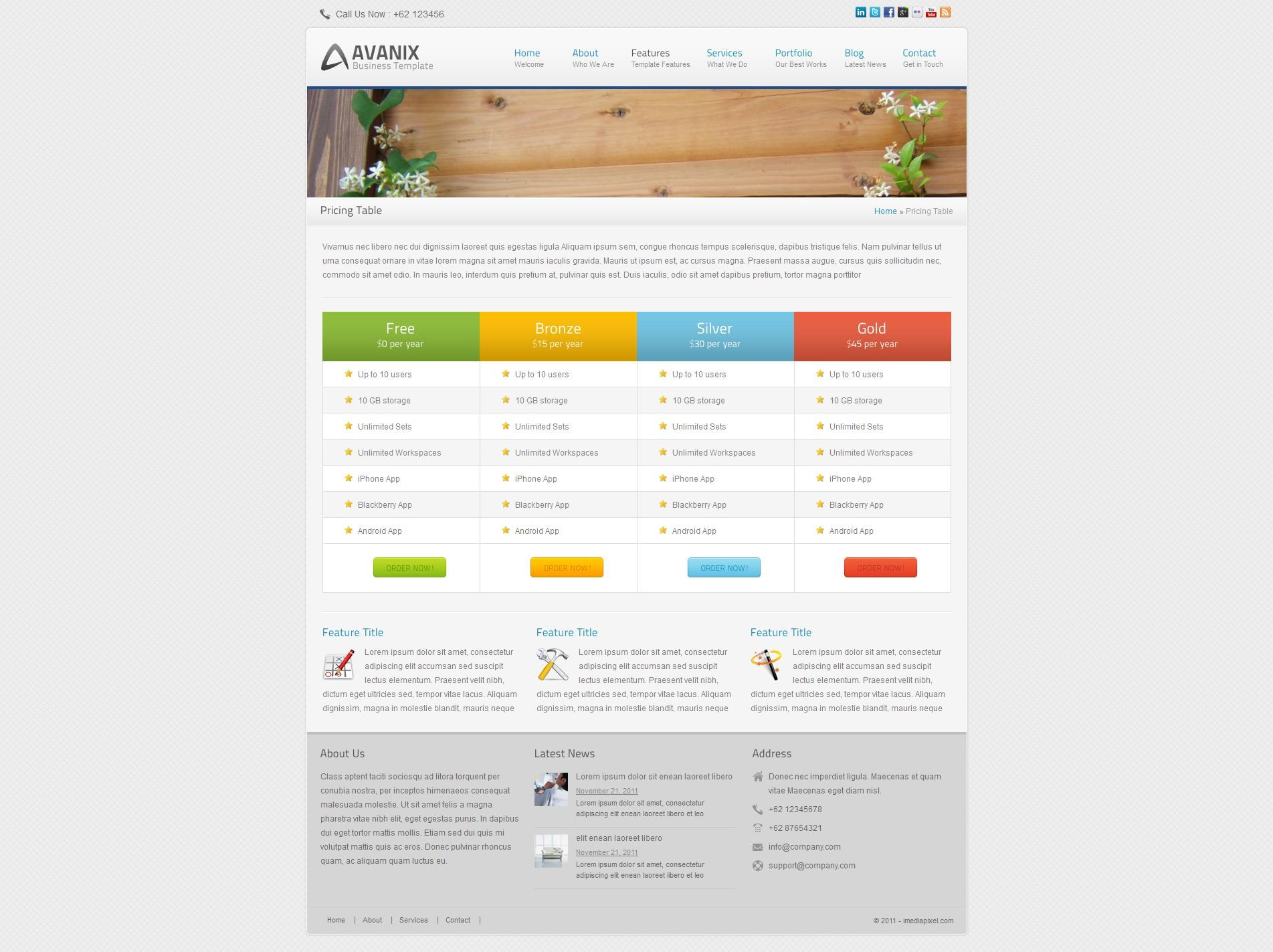 AVANIX - Corporate and Business HTML Template