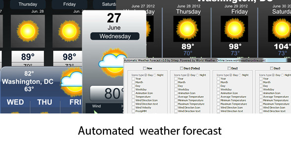 VideoHive Automated weather forecast 2588908