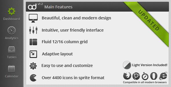Adminity - Premium Admin Interface