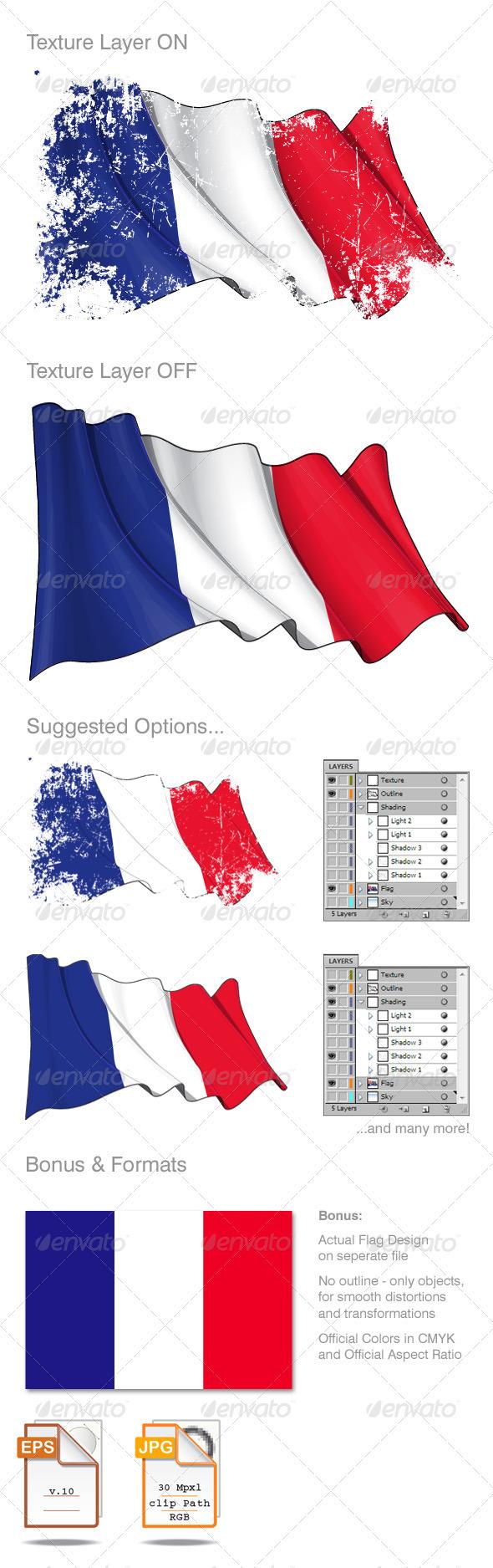 France Flag Grunge