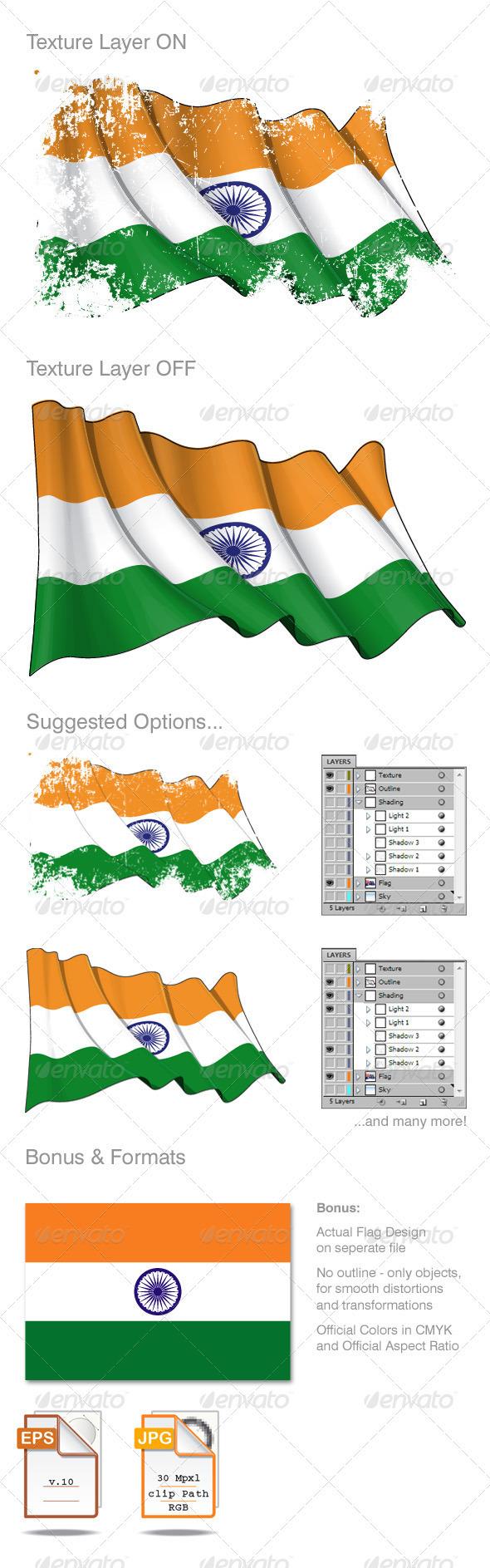 India Flag Grunge