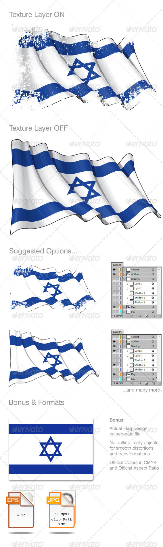 Israel rgentina Flag Grunge