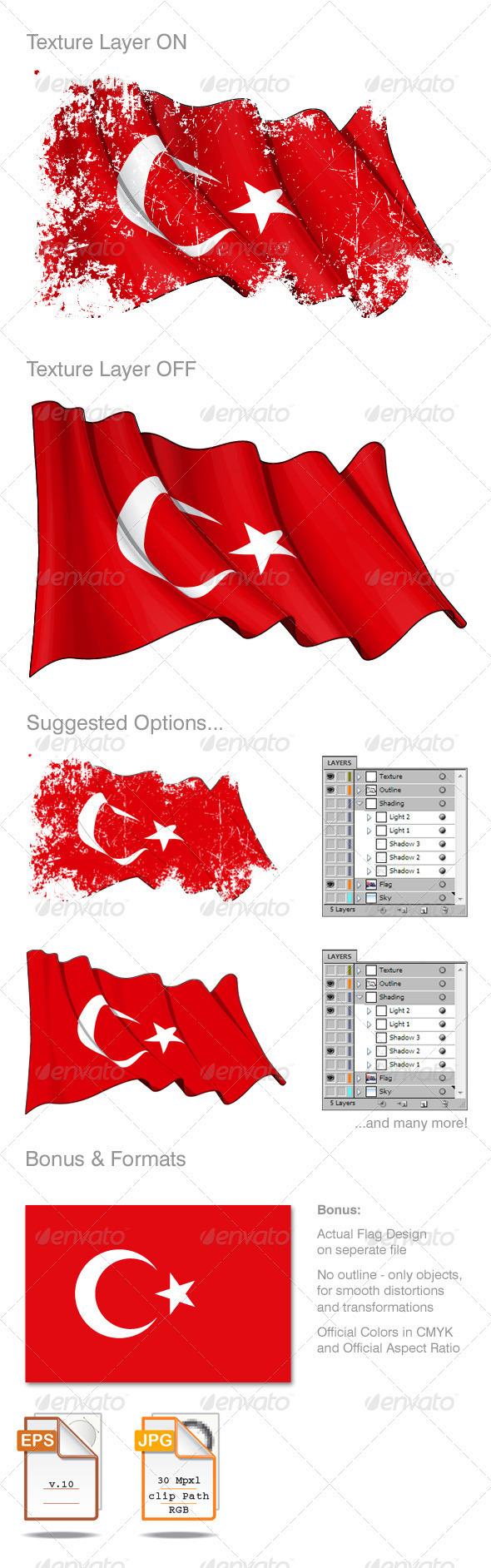 Turkie Flag Grunge
