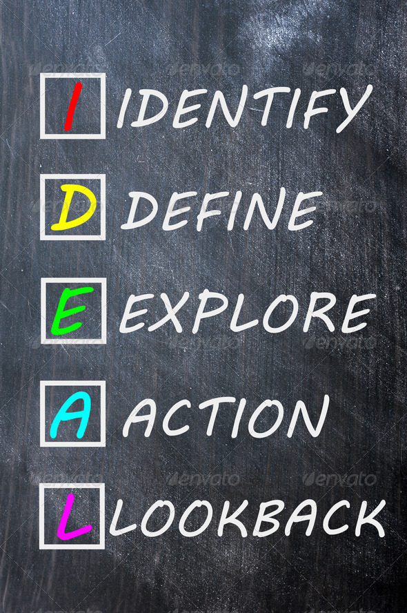 Acronym of IDEAL for identify,define,explore,action and lookback on a smudged blackboard - Stock Photo - Images