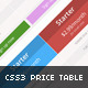 CSS3: Rainbow Responsive Price Tables