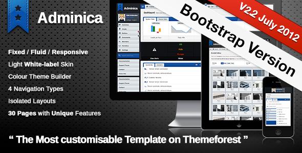 ThemeForest Adminica The Professional Admin Template 160638