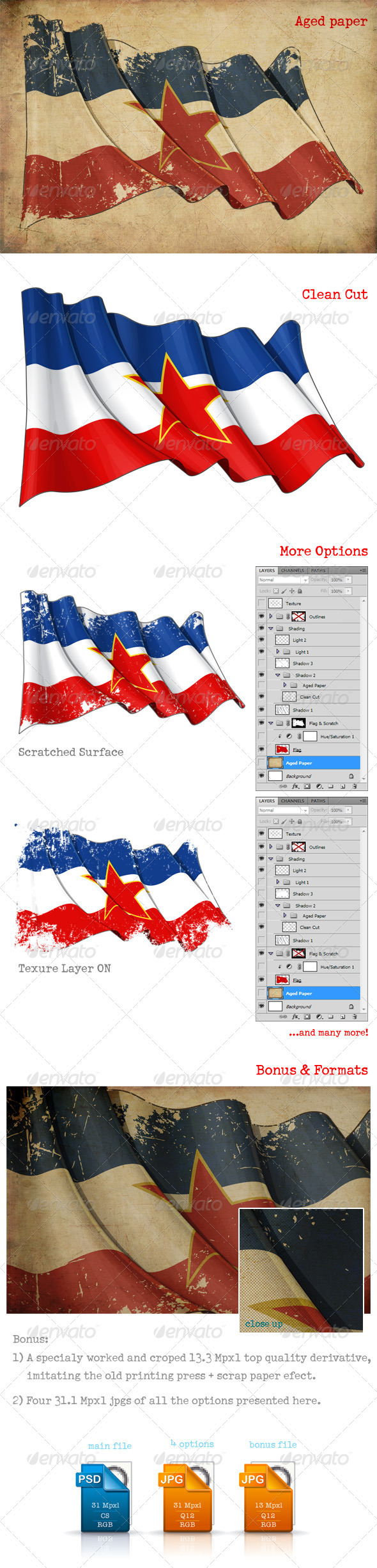 Yugoslavian Flag - Backgrounds Graphics