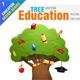 Education tree - GraphicRiver Item for Sale