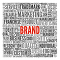 Brand related words in word tag cloud - PhotoDune Item for Sale