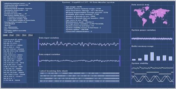 Computer Screen Interface Loop - Data Monitoring by ...
