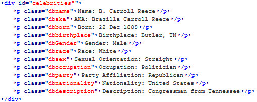 Carroll Erazilla Carroll Butler, United kongressledamot från
