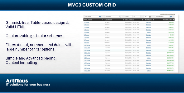 MVC3 CUSTOM GRID - CodeCanyon Item for Sale