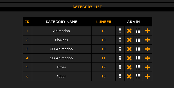 ActiveDen XML Multiple FLV Player & Admin 307782