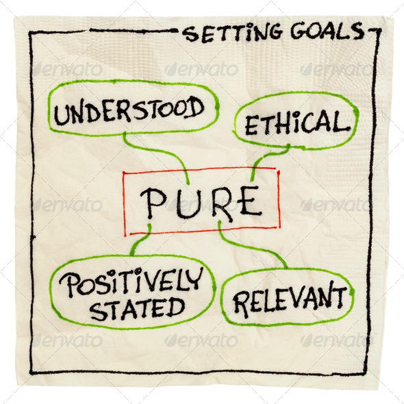pure goal setting concept - Stock Photo - Images