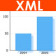 Animated bar chart - XML driven - ActiveDen Item for Sale