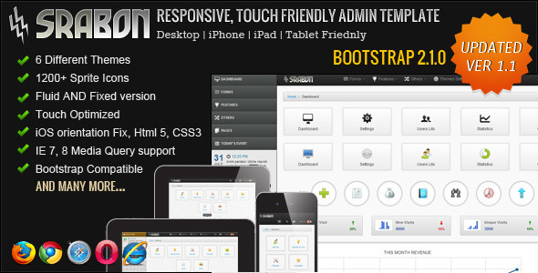 Srabon - Responsive, Touch Friendly Admin Template - Admin Templates Site Templates