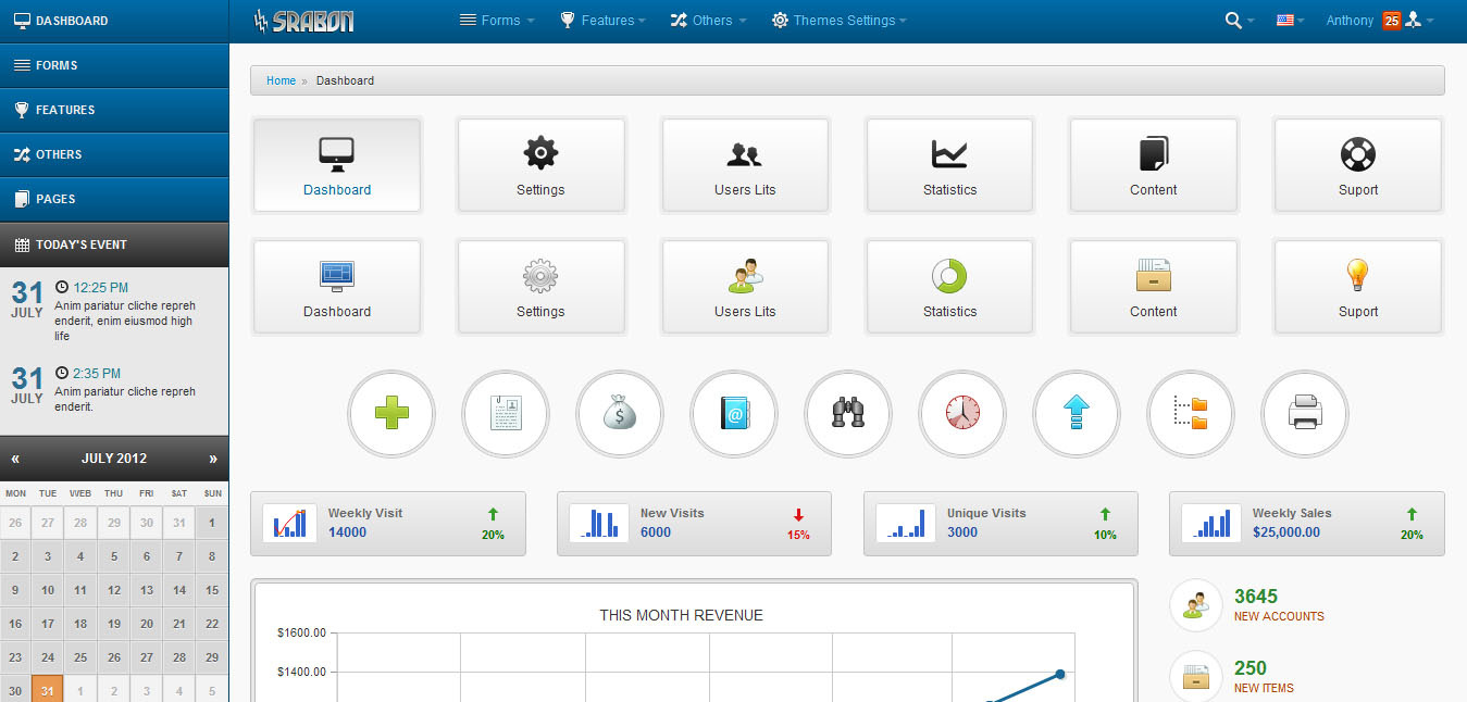 Srabon - Responsive, Touch Friendly Admin Template