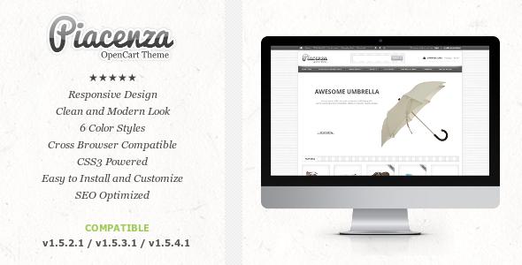 ThemeForest Piacenza Responsive OpenCart Theme 2996952
