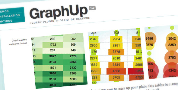 GraphUp - jQuery Plugin - CodeCanyon Item for Sale