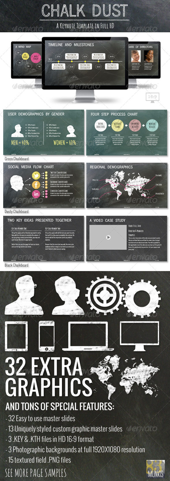 Chalk Dust Keynote Presentation Template - Creative Keynote Templates