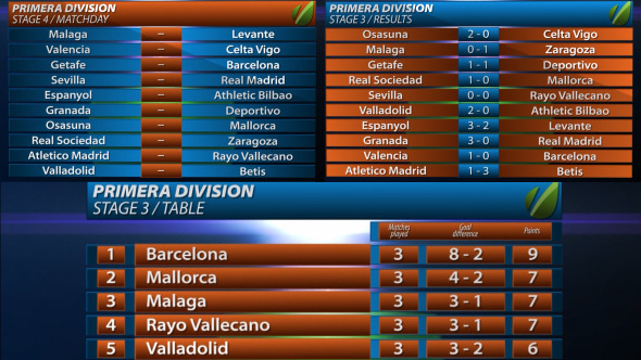 VideoHive Primera Division Line Up 3052429