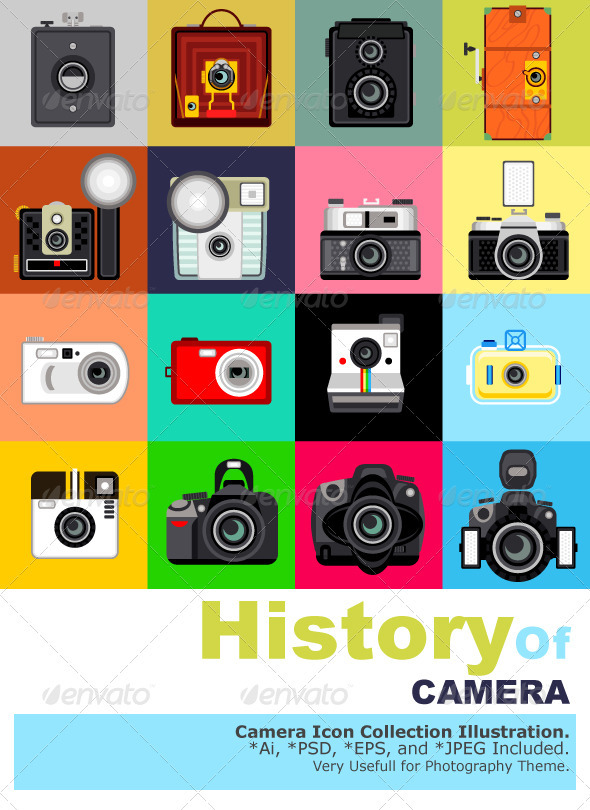 History of Camera - Man-made objects Objects