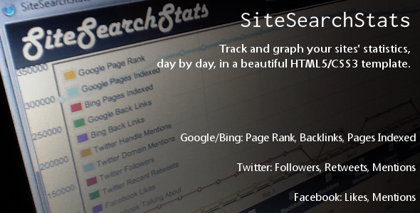 CodeCanyon SiteSearchStats Track Your Site s Rankings 3088210