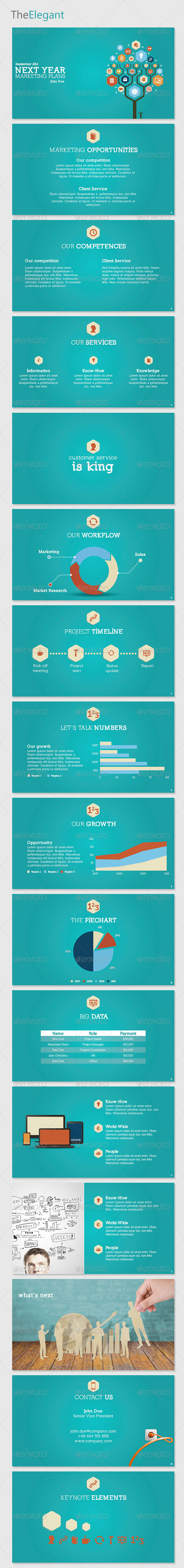 GraphicRiver TheElegant Keynote Template 3186251