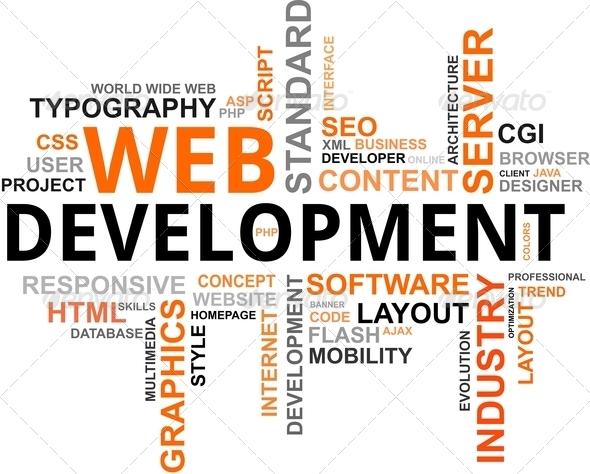 PhotoDune word cloud web development 3189778