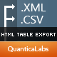 Export HTML Table to Open Formats