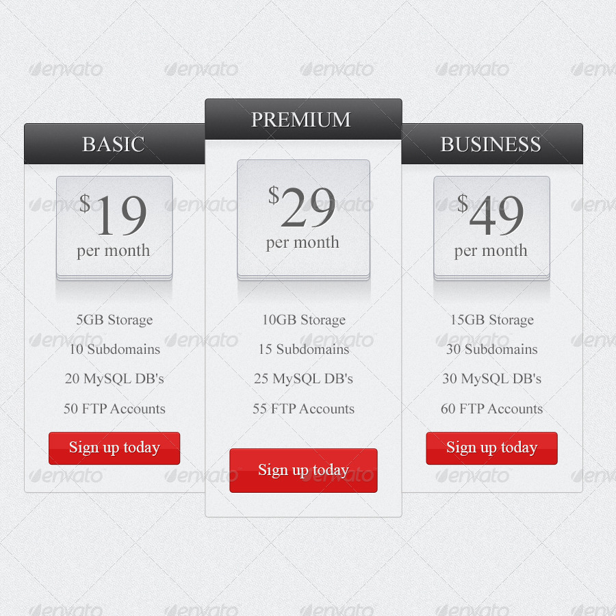 Pricing Table Kit