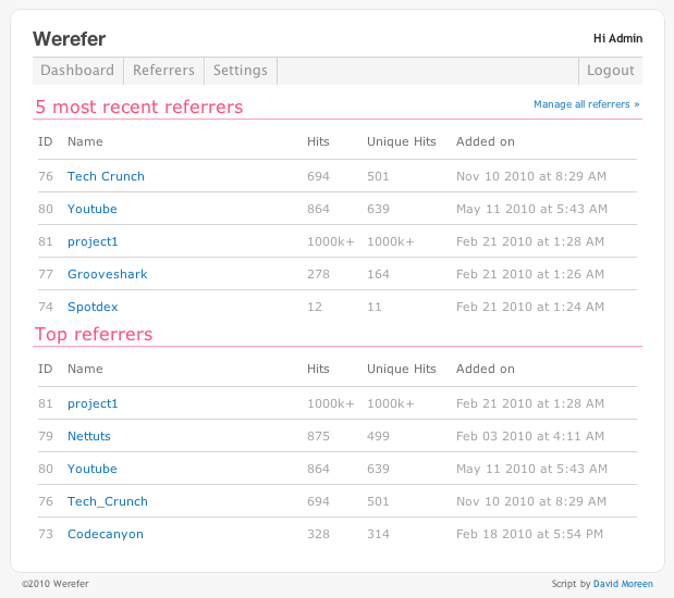 Werefer - Website referrer tracker - Dashboard of the admin panel