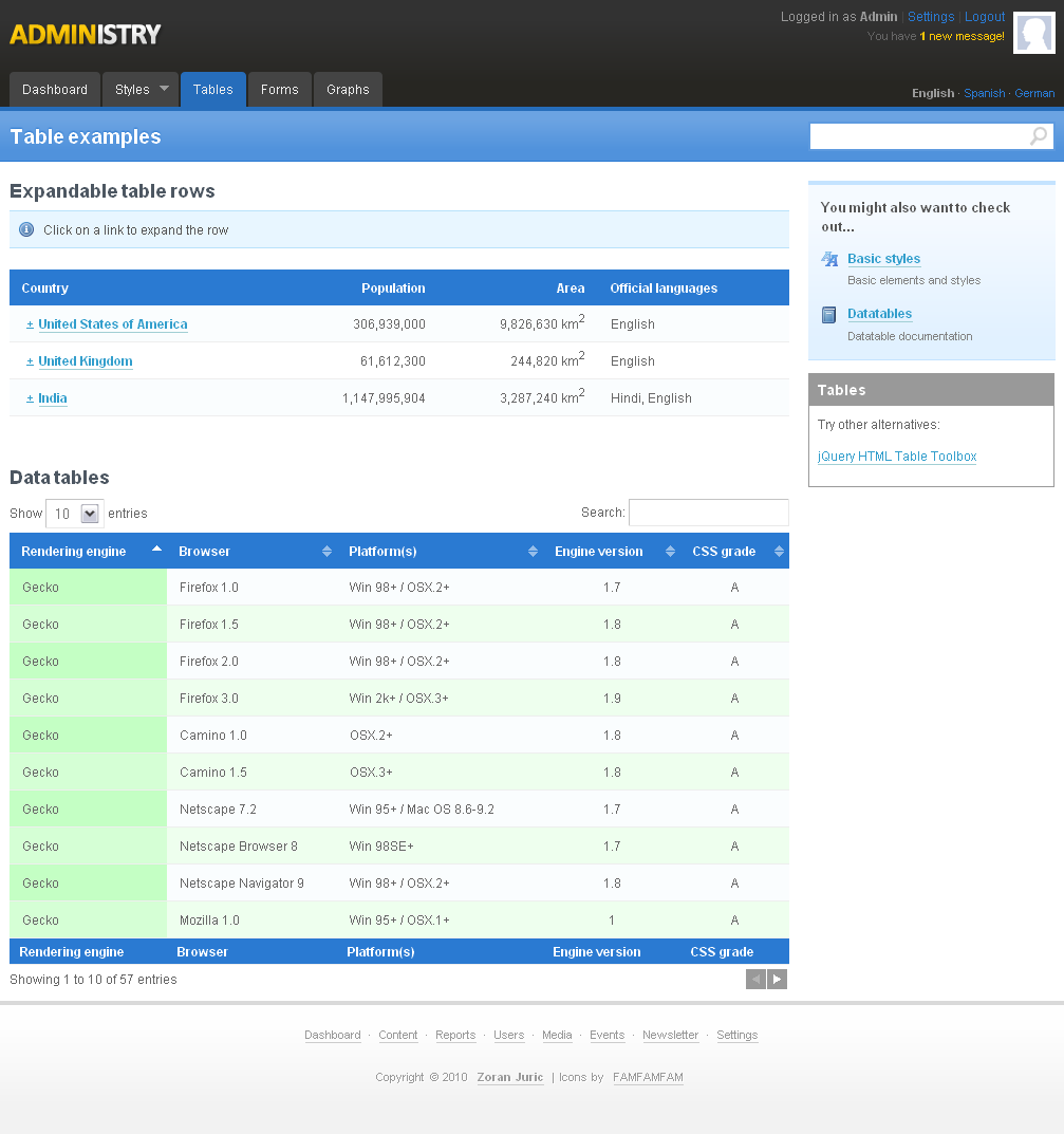 Administry Admin Template