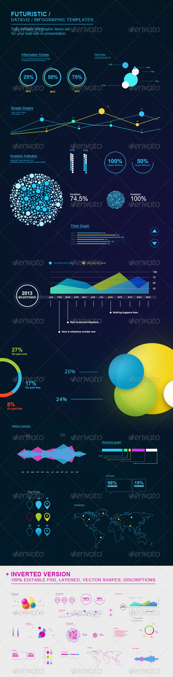 GraphicRiver Futuristic Infographic Elements Set 3240765