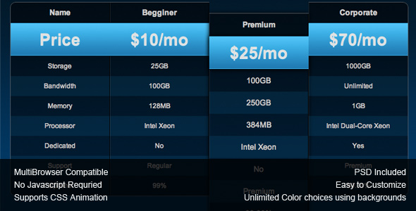 CSS Pricing Tables - CodeCanyon Item for Sale