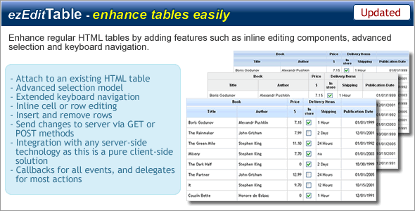 CodeCanyon ezEditTable Enhance Html Tables 2425123