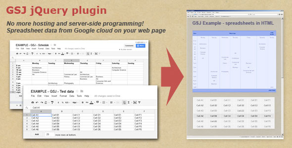 CodeCanyon jQuery plugin to show Google Spreadsheets data 3363230