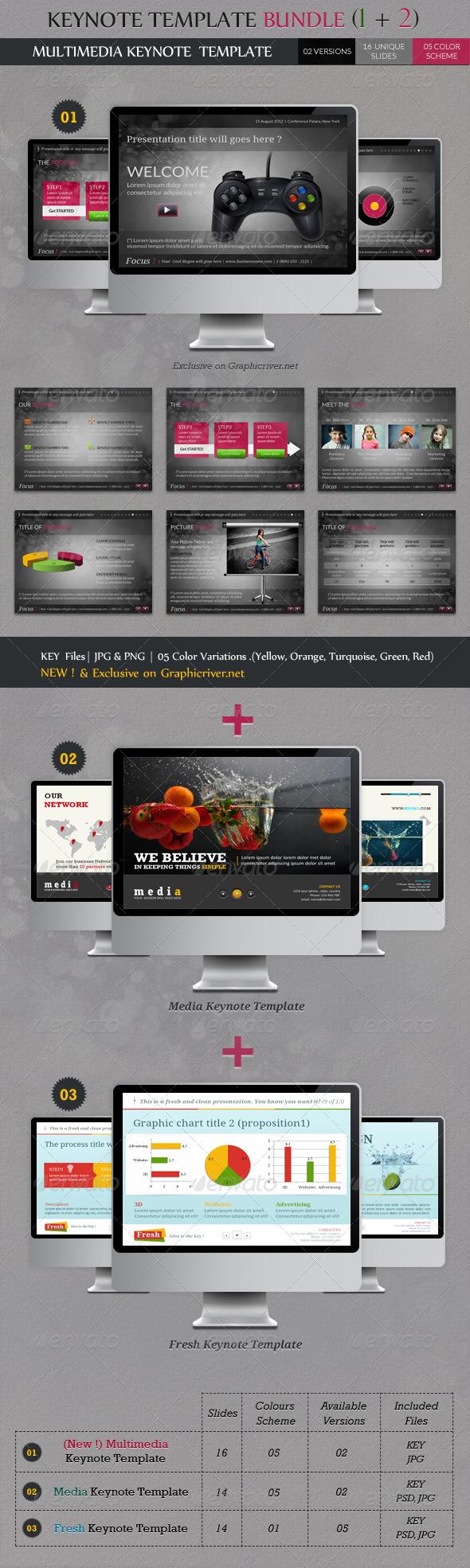 GraphicRiver Keynote Templates Bundle 1 & 2 3360789