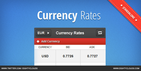JBMarket Currency Rates - Standalone - WorldWideScripts.net Item for Sale