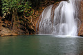 Waterfall in Thailand - PhotoDune Item for Sale