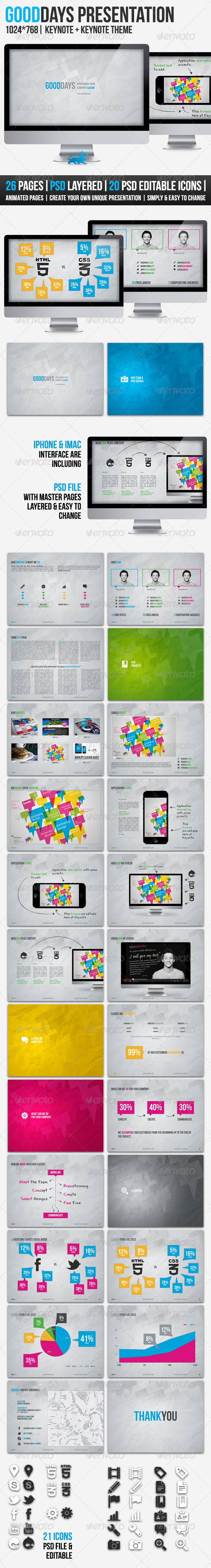 GraphicRiver GOODDAYS 26 Pages Keynote Presentation 3515462
